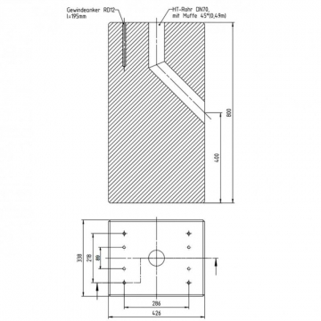 betonfundament abl eMC2
