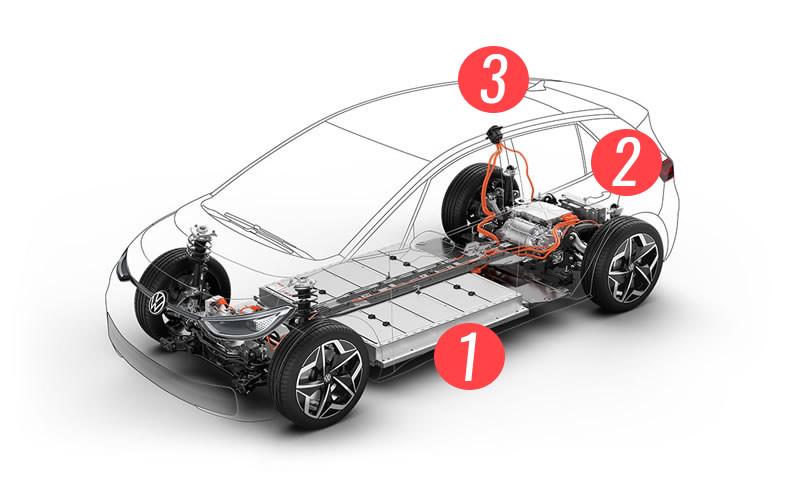 Wall box - Die Ladestation für Elektroautos - ratgeber